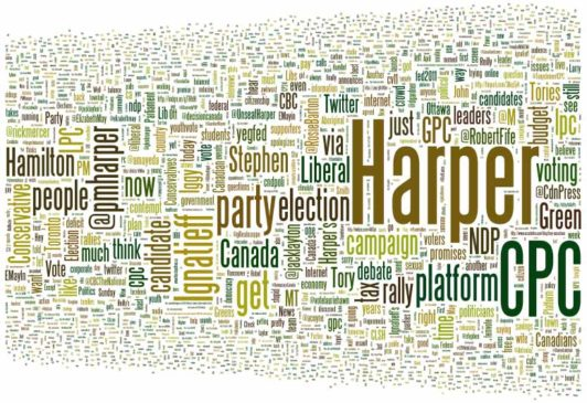 Word Map for Canadian Federal Election 2011 Twitter terms with the #CPC hashtag